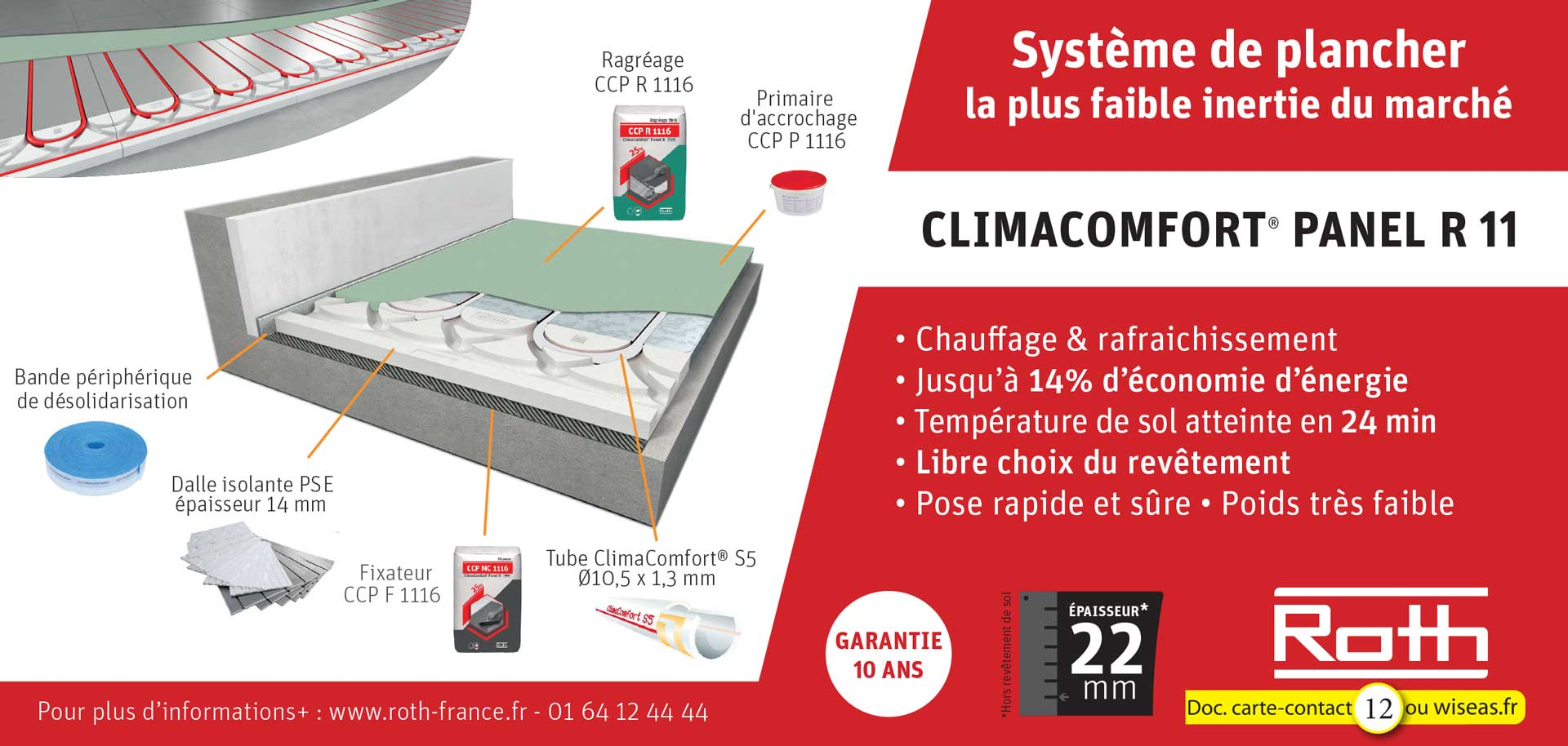 Climacomfort Panel R11